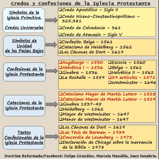 ig-protestante